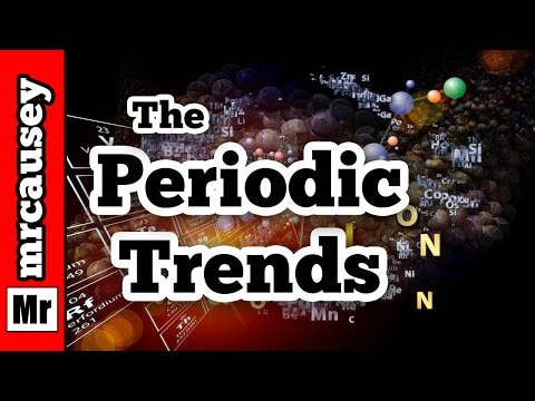 The Periodic Table Trends
