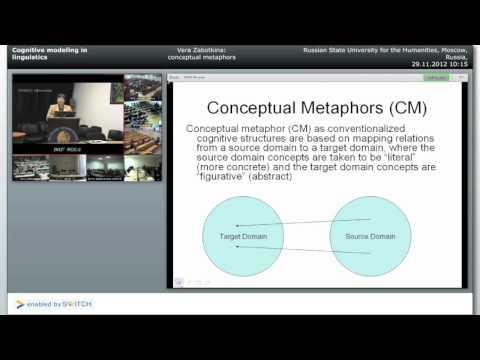 Cognitive modeling in linguistics - conceptual metaphors [SHAIL 2012]