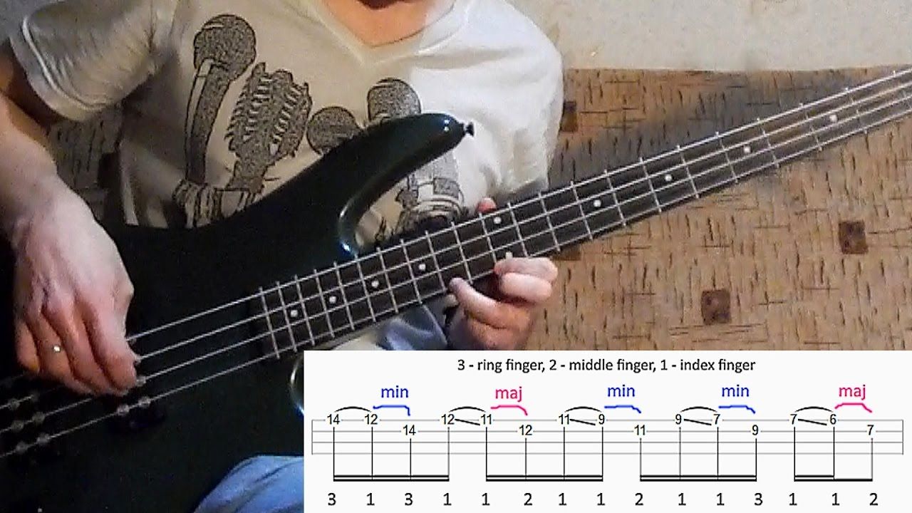 How to play 'Cowboys From Hell' by Pantera   bass lesson + bass tab