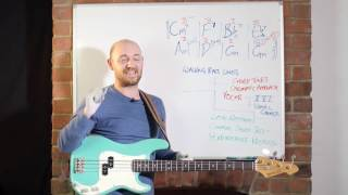 beginning jazz workshop for bassists scotts bass lessons