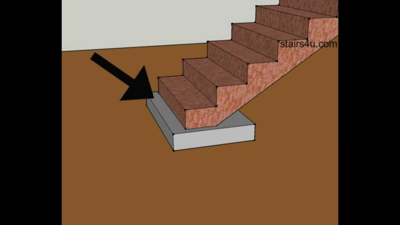 Concrete Stair Pad And Footing Locations Are Critical   Construction And  Building   YouTube