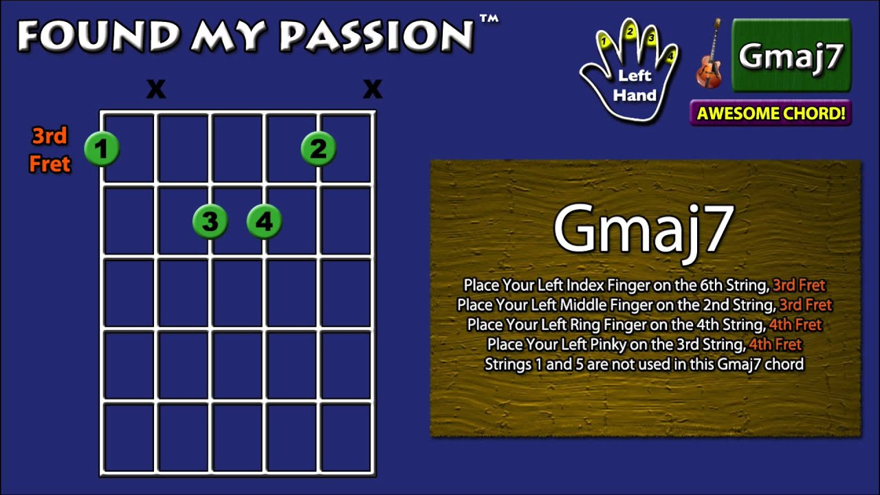 Awesome Chord How To Play Gmaj7 On Guitar 3 X 4 4 3 X Youtube