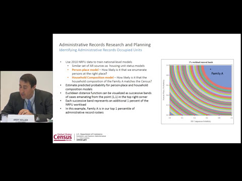 Census Scientific Advisory Committee Meeting: Day 2, 9/15/17