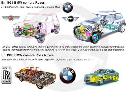 Historia de BMW (9/14)