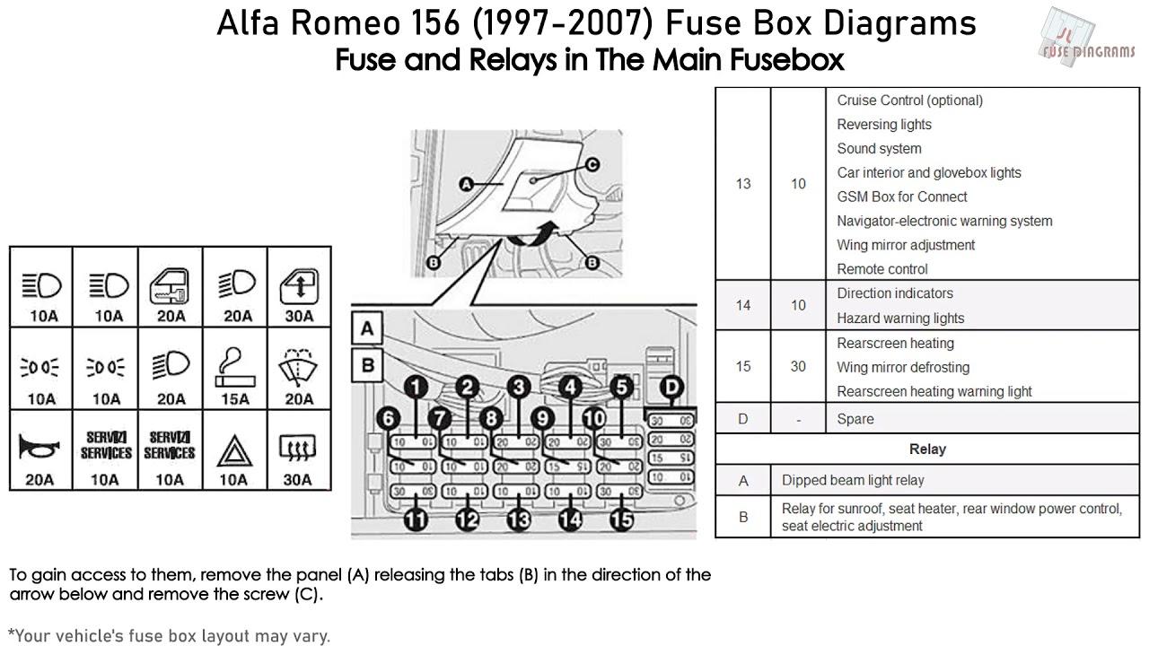 [DIAGRAM_38EU]  Alfa Romeo 156 (1997-2007) Fuse Box Diagrams - YouTube | Alfa Romeo Fuse Box Diagram |  | YouTube