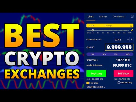 TOP 5 Best Crypto Leverage Trading Exchange Platforms 2020 – Bitcoin Trading Strategy