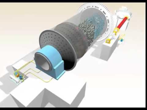 Ball Mill Grinding Process