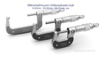 Mikrometri FIN wm