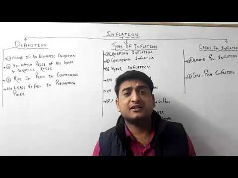 Inflation, Definition and sub types of Inflation. Demand pull and cost push Inflation