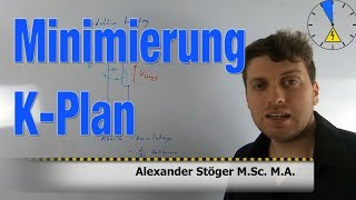 Überblick K-Plan Minimierung - Digitaltechnik - Elektrotechnik in 5 Minuten