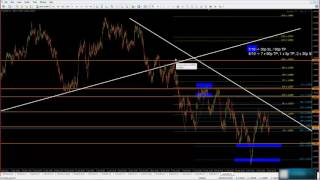 Profitable Forex Trading Strategy (for Beginners)