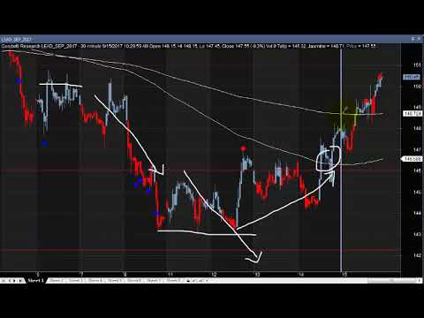 MCX LEAD POSITIONAL TRADING STRATEGY SEP 18 2017 IN TAMIL