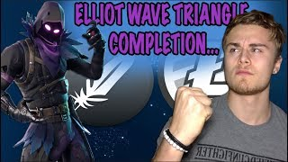 Litecoin Finally Completed Its Elliot Wave!! Are We Finally Headed Up? (Feathercoin Analysis)