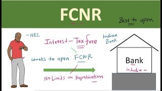 FCNR account   Why FCNR account is best for NRI's   FCNR   Advantage to open FCNR account