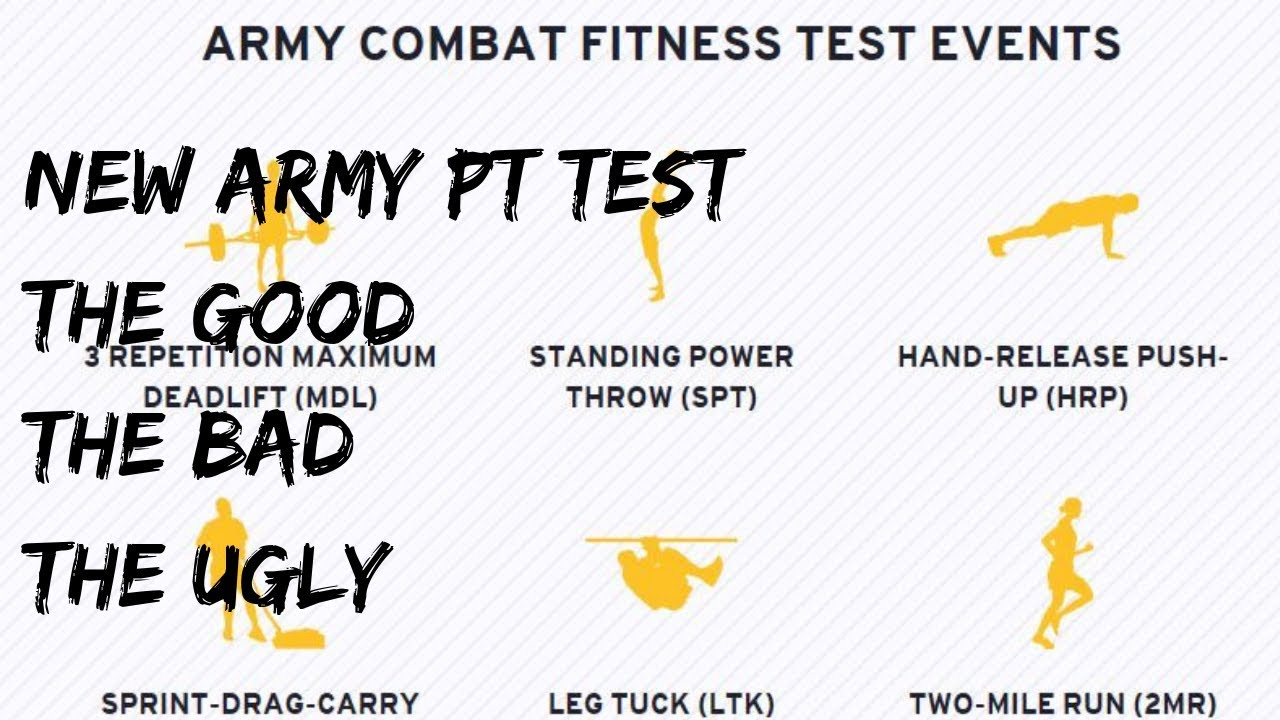 New ARMY PT test