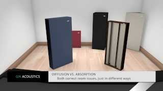 GIK Acoustics: The Basics, Bass traps, Diffusion, Panels