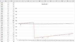 Martingale Double-Up Betting Simulation Spreadsheet