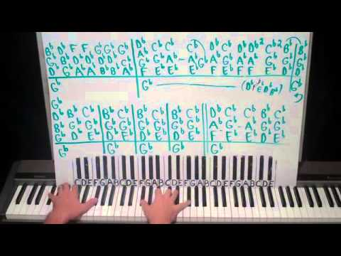 How To Play Both Sides Now Shawn Cheek Piano Lesson Tutorial