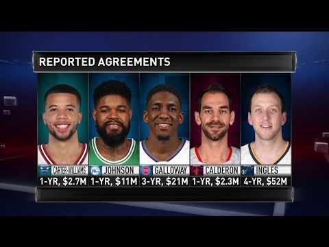 Reported Agreements / Ingles, Calderon, Galloway, Carter-Williams, Johnson / 2017 NBA Trades