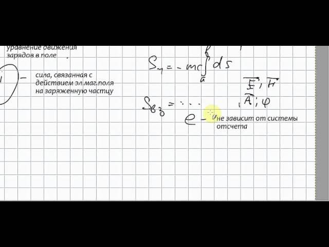 Электродинамика. Лекция 1