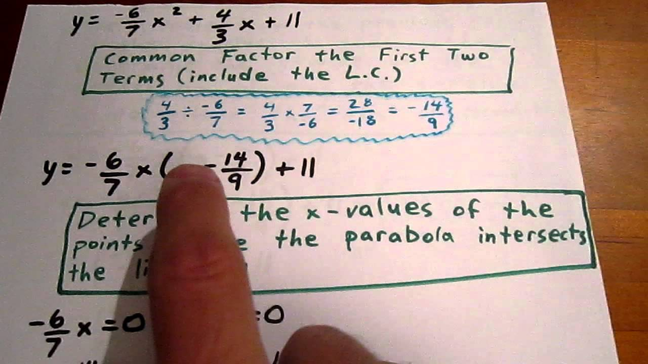 Convert a quadratic with fractions to vertex form by partial convert a quadratic with fractions to vertex form by partial factoring fractions falaconquin