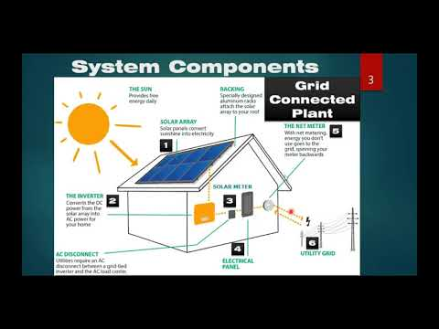 BASICS OF ROOFTOP SOLAR POWER PLANT