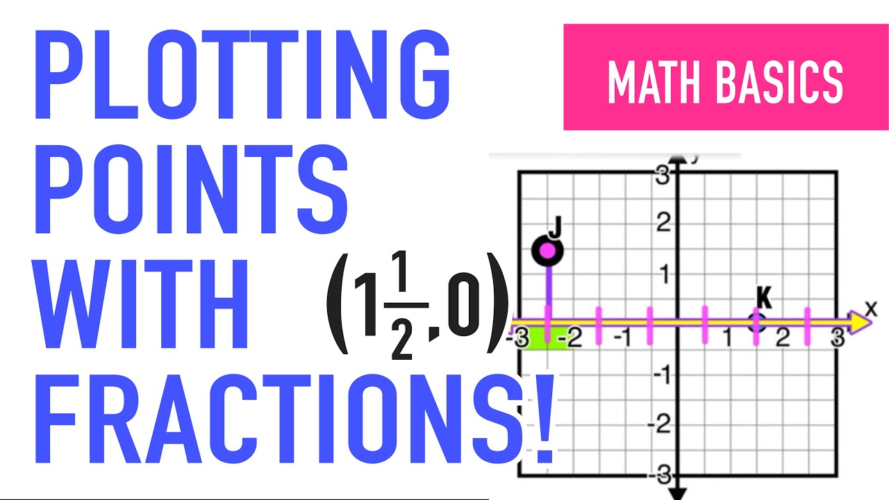 How To Plot A Point With Fractions Youtube