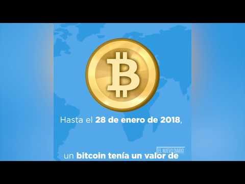 El poder del bitcóin en Nicaragua y en el mundo