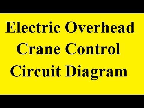 Electric Overhead Crane , Overhead Crane, Eot Crane, Crane on