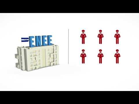 Corruption in Honduras' Energy Sector