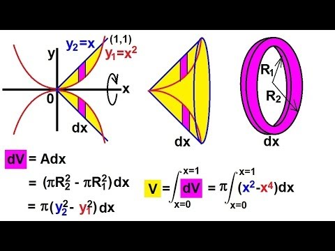 Calculus 6. 2 volumes of solids of revolution youtube.