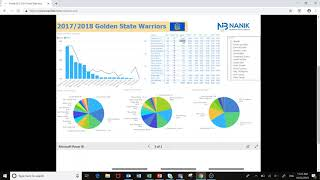 Golden State Warriors Dashboard Demo