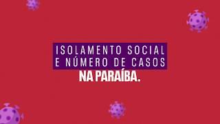 Isolamento social  e número de casos de coronavírus na Paraíba