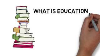 What is Education? Definition, meanings, concept in Urdu/Hindi