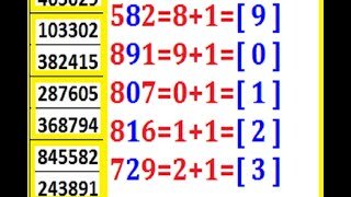 Kerala Lottery Guessing 15-07-2020 Today Results