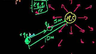 Electric Potential Energy part 2   involves calculus in Bangla