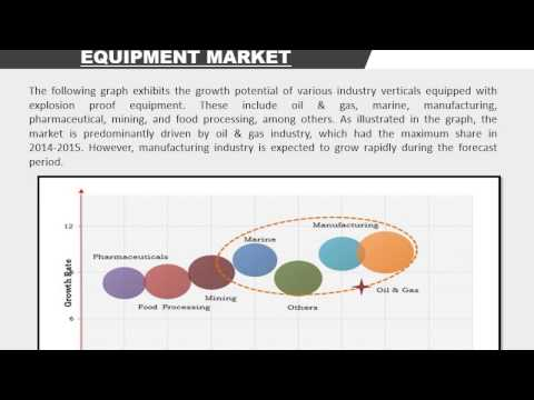 Explosion Proof Equipment Market - Industry set to Grow Positively