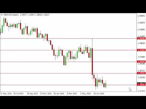 GBP/USD Forecast for the week of August 22 2016, Technical Analysis
