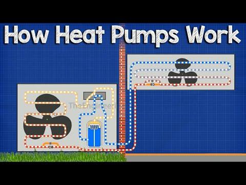 how-a-heat-pump-works---hvac
