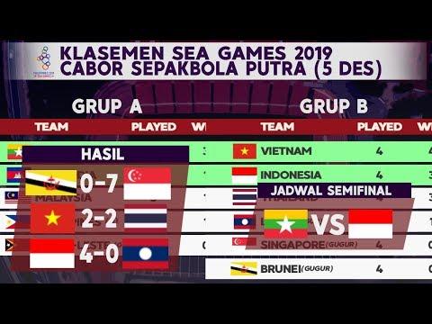 Hasil SEA Games 2019: Indonesia U22 4-0 Laos U22 Dan Jadwal Semifinal SEA Games Sepakbola