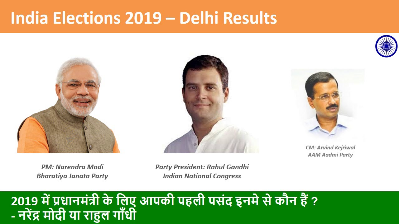 India Elections 2019 Delhi Results - YouTube