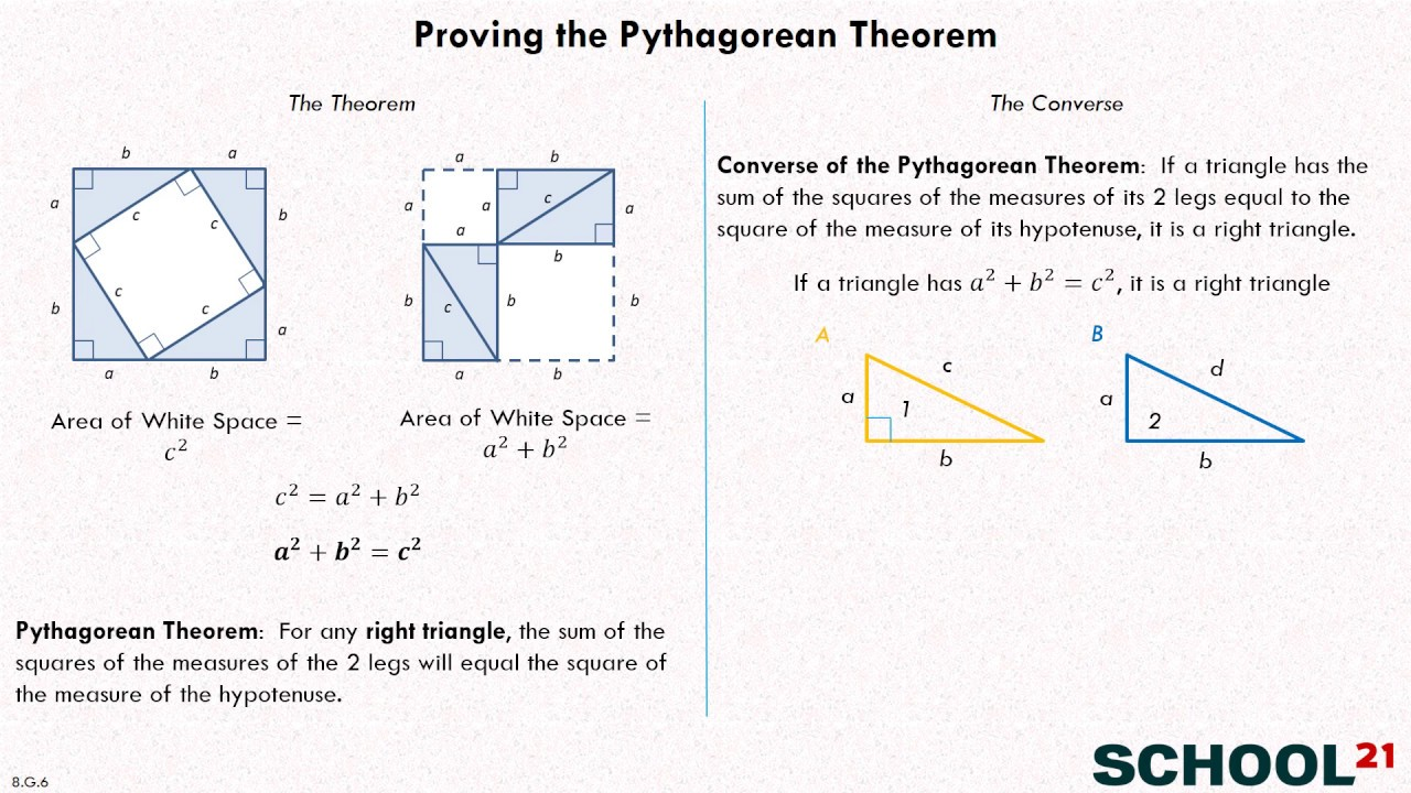Pythagorean Theorem Proof Examples Solutions Videos Worksheets