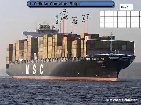 Container Stowage Basic Terminology