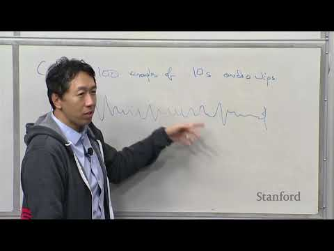Stanford CS230: Deep Learning | Autumn 2018 | Lecture 6 - Deep Learning Project Strategy