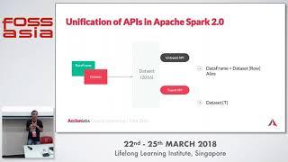 Scaling TB's of data with Apache Spark & Scala DSL at Production- Chetan Khatri-FOSSASIA 2018