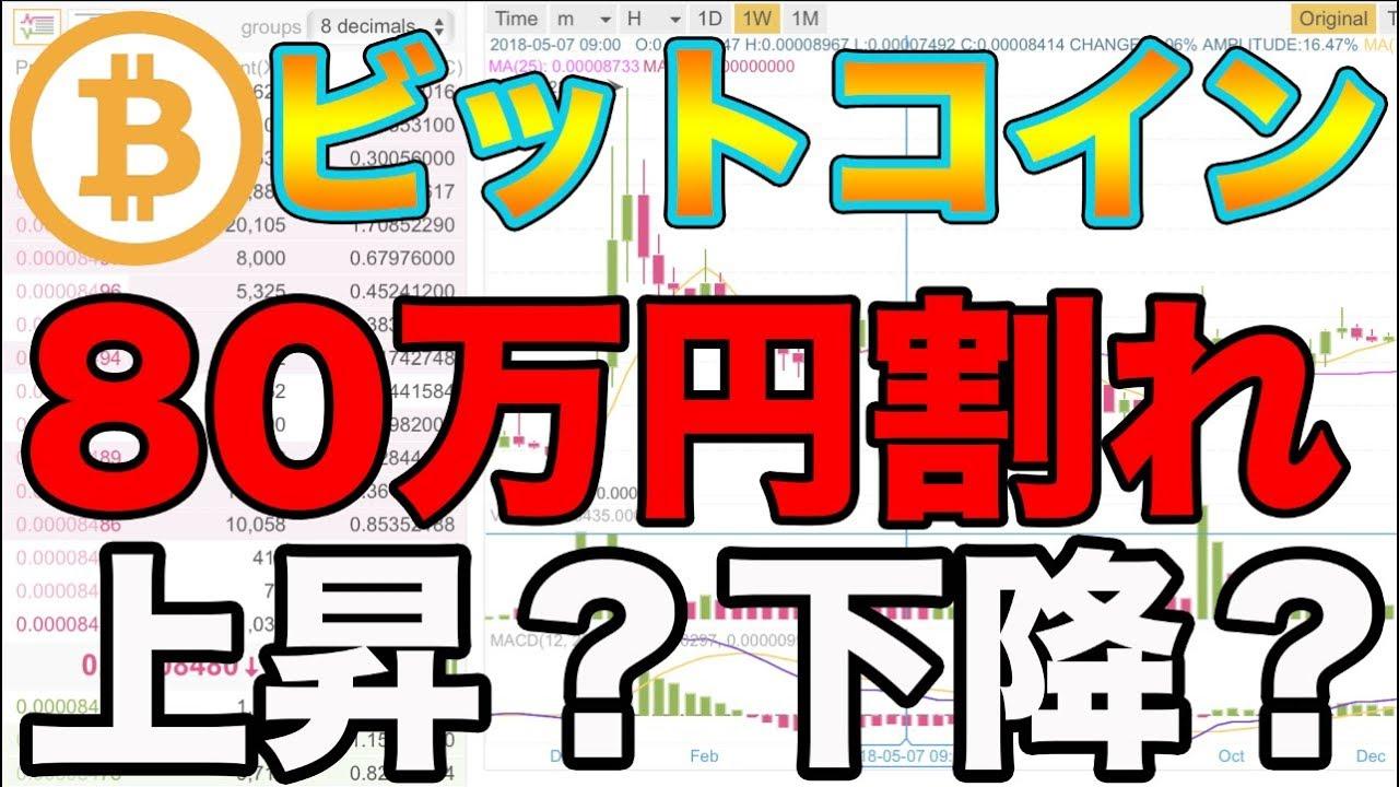 2014 ビットコイン 1万円分