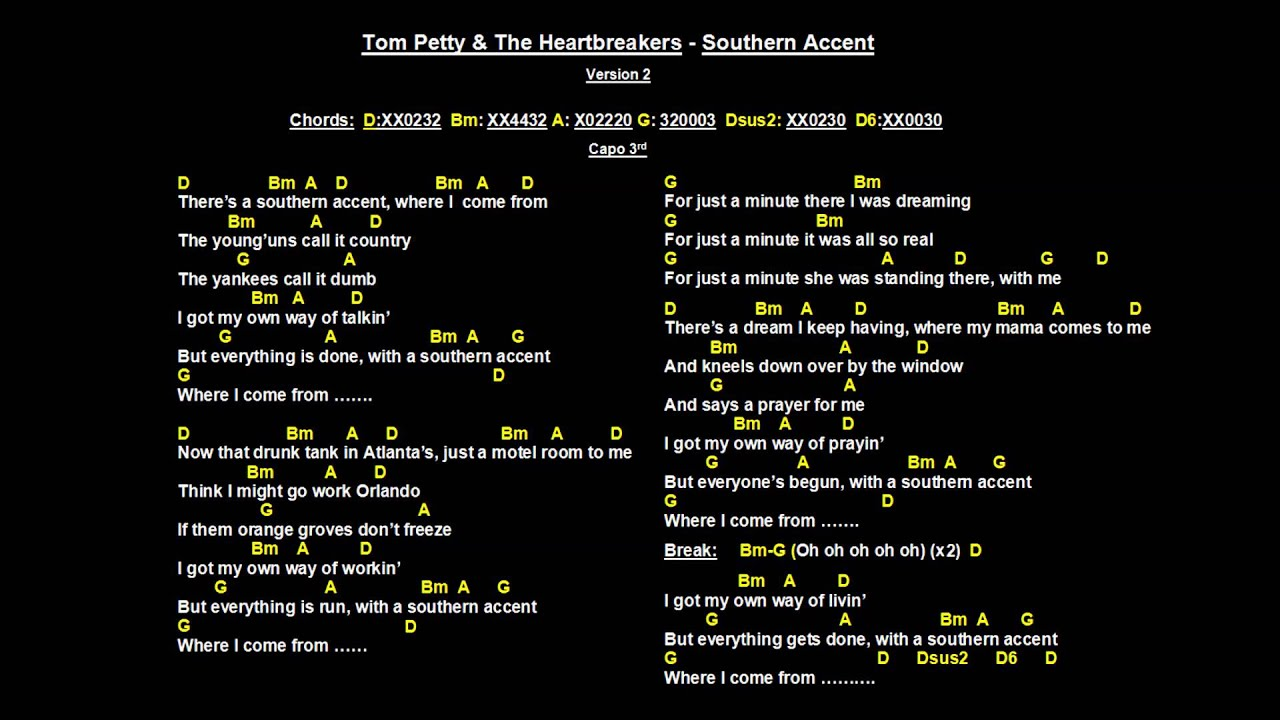 Tom petty southern accent jam track youtube tom petty southern accent jam track hexwebz Images