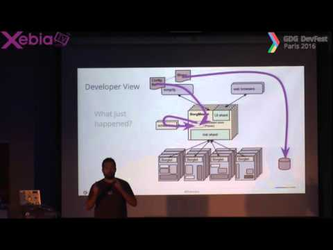 GDG DevFest Paris - Taming the microservice with gRPC and Kubernetes