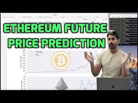 Ethereum Future Price Prediction