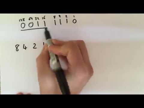 Converting Binary to Hexadecimal